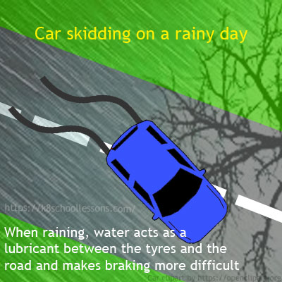 Examples of less friction - car skidding on wet roads