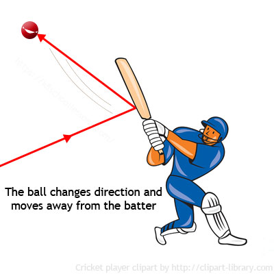 Examples of force - Changing direction