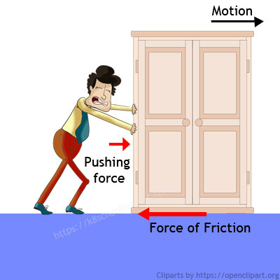 Examples of friction - pushing