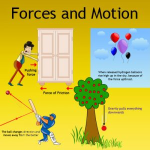 Key Stage Two Forces and Motion