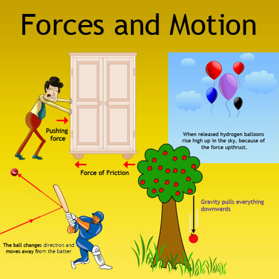 Forces for kids- Forces and Motion