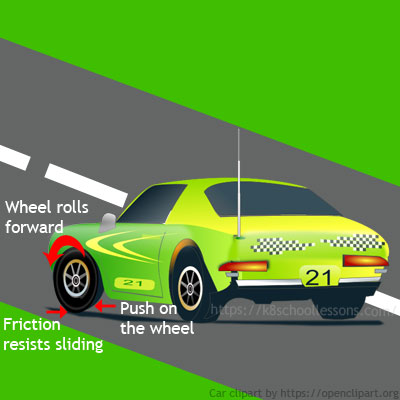 Examples of useful friction - driving
