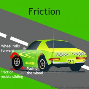 Key Stage Two Friction