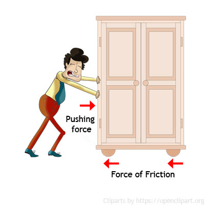 Examples of forces - Friction