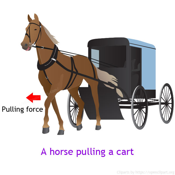Examples of pulling force