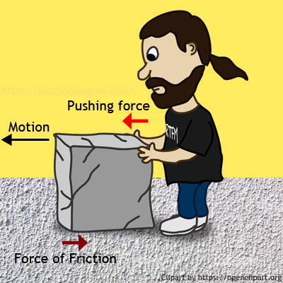 Examples of friction - pushing a box