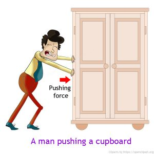 example of pushing force