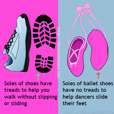 Examples of friction - shoe treads