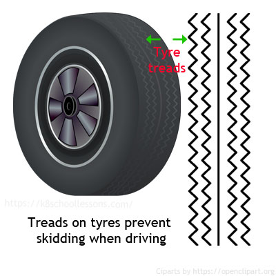 Examples of friction - Tyre treads