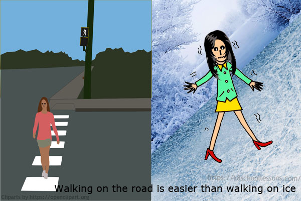 Examples of friction - walking