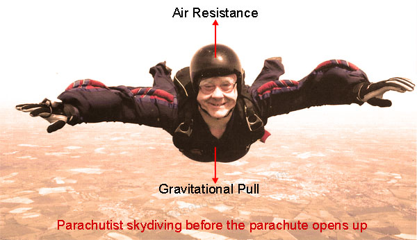 Air resistance for kids - Air resistance helps parachutist to slow down his fall