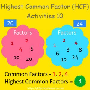 Highest Common Factor Worksheets 10 Highest Common Factor Worksheets 10