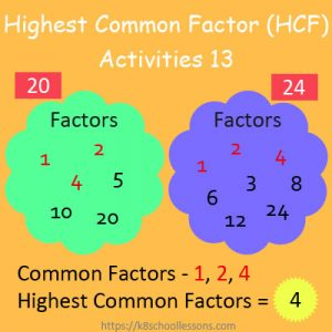 Highest Common Factor Worksheets 13 Highest Common Factor Worksheets 13
