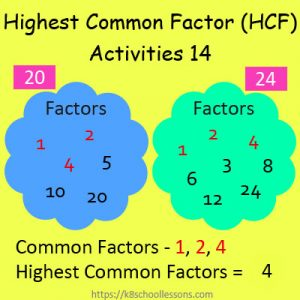 Highest Common Factor Worksheets 14