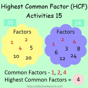 Highest Common Factor Worksheets 15 Highest Common Factor Worksheets 15