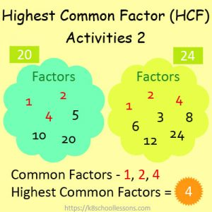 Highest Common Factor Worksheets 2 Highest Common Factor Worksheets 2