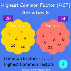 Highest Common Factor Worksheets 8 Highest Common Factor Worksheets 8