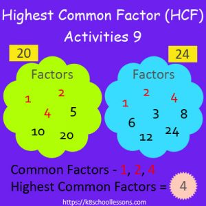 Highest Common Factor Worksheets 9 Highest Common Factor Worksheets 9