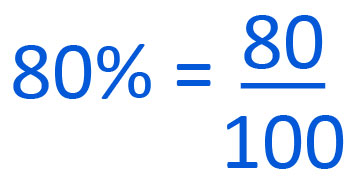 What is a percentage ? - What is percent ?