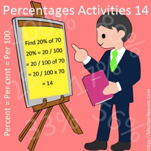Percentages Activities 14 Percentages Activities 14