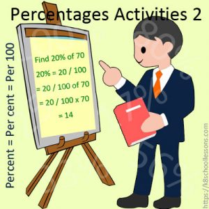Percentages Activities 2 Percentages Activities 2