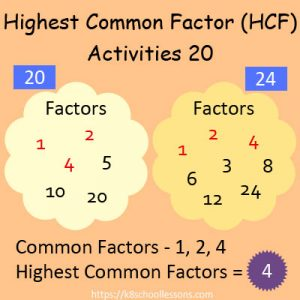 Highest Common Factor Worksheets 20 Highest Common Factor Worksheets 20
