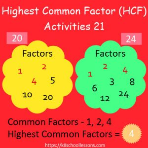 Highest Common Factor Worksheets 21 Highest Common Factor Worksheets 21