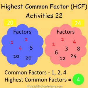 Highest Common Factor Worksheets 22 Highest Common Factor Worksheets 22