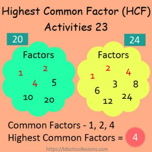 Highest Common Factor Worksheets 23 Highest Common Factor Worksheets 23