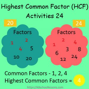 Highest Common Factor Worksheets 24 Highest Common Factor Worksheets 24