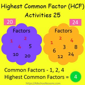 Highest Common Factor Worksheets 25