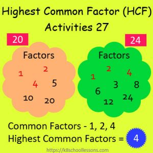 Highest Common Factor Worksheets 27 Highest Common Factor Worksheets 27
