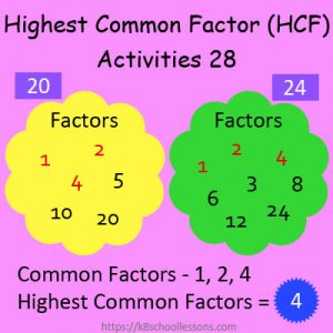 Highest Common Factor Worksheets 28 Highest Common Factor Worksheets 28