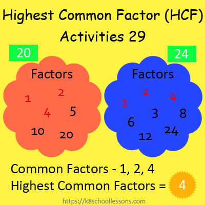 Highest Common Factor Worksheets 29