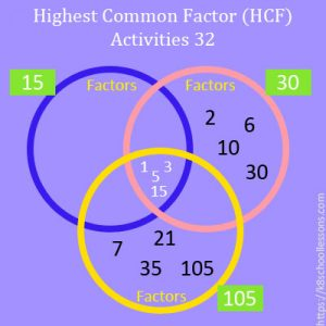 Highest Common Factor Worksheets 32 Highest Common Factor Worksheets 32