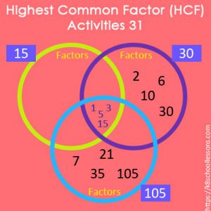 Highest Common Factor Worksheets 31 Highest Common Factor Worksheets 31