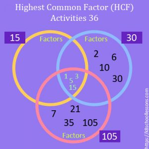 Highest Common Factor Worksheets 36 Highest Common Factor Worksheets 36