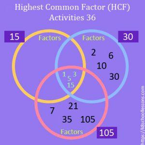 Highest Common Factor Worksheets 36