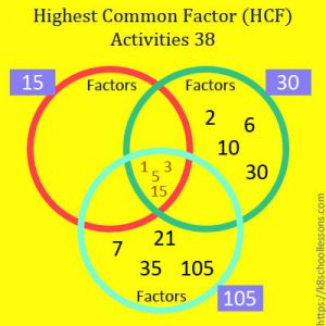 Highest Common Factor Worksheets 38 Highest Common Factor Worksheets 38