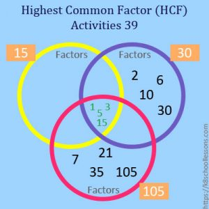 Highest Common Factor Worksheets 39 Highest Common Factor Worksheets 39