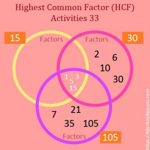 Highest Common Factor Worksheets 33