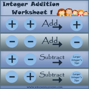 Integer Addition Worksheet 1 Integer Addition Worksheet 1