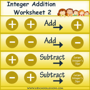 Integer Addition Worksheet 2 Integer Addition Worksheet 2