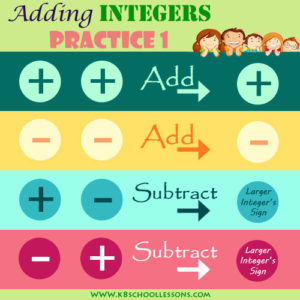 Adding Integers Practice 1 Adding Integers Practice 1