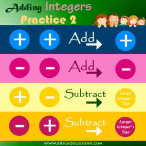 Adding Integers Practice 2 Adding Integers Practice 2