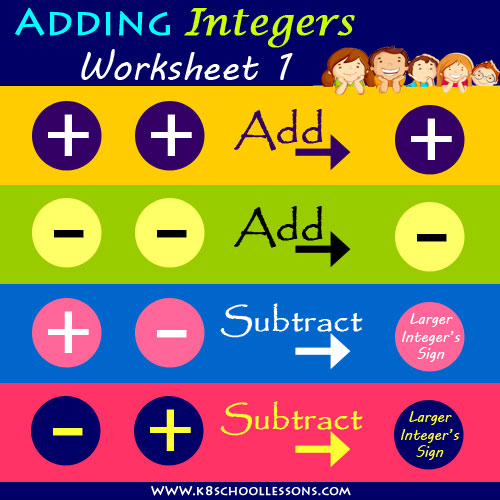 Adding Integers Worksheet 1 Adding Positive And Negative Integers