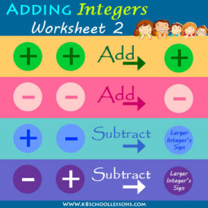 Adding Integers Worksheet 2 Adding Integers Worksheet 2