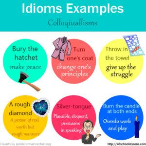 Idioms Examples – Colloqiuallisms Idioms Examples – Colloqiuallisms