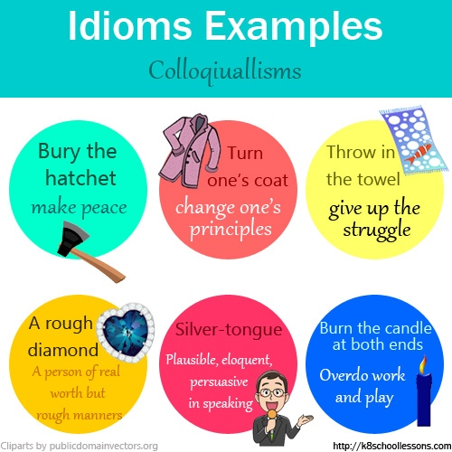 Idioms Examples Colloqiuallisms