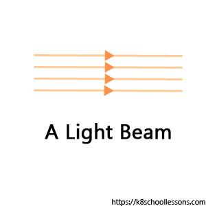 A Light Beam